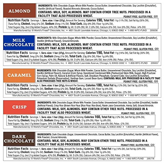 World's Finest Chocolate Nutritional Facts