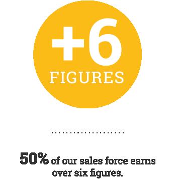 STAT2-6-figures